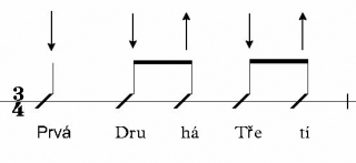 tridoby-takt-osminy